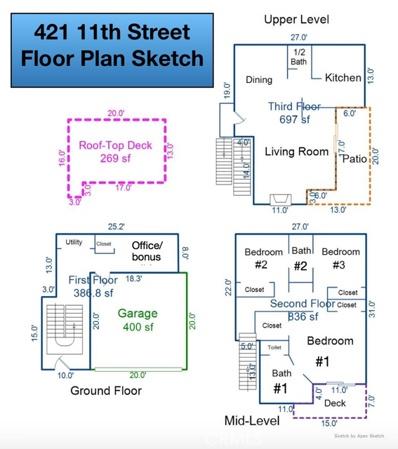 421 11th Street, Hermosa Beach, CA 90254 - MLS#: SB20203458