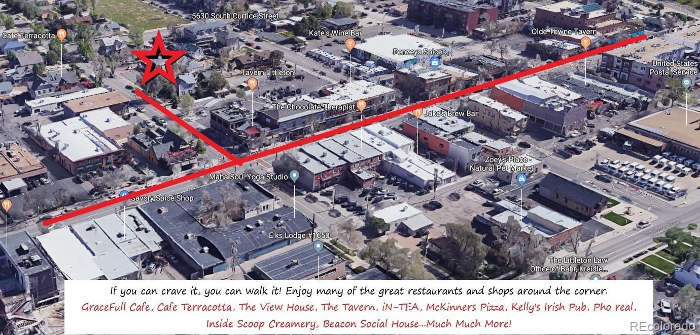 MLS# 3945548 - 34 - 5632 S Curtice Street, Littleton, CO 80120