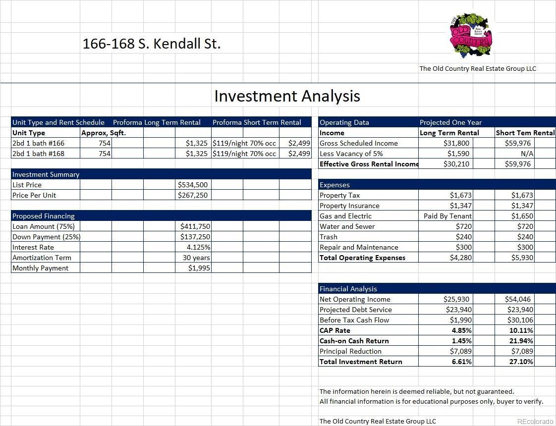 MLS# 7620940 - 2 - 166 S Kendall Street, Lakewood, CO 80226