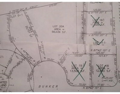 34(Lot20A) Bunker Lane, Chicopee, MA 01020 - #: 72130067